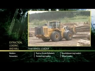 John Deere 744K Wheel Loader Transporting Logs